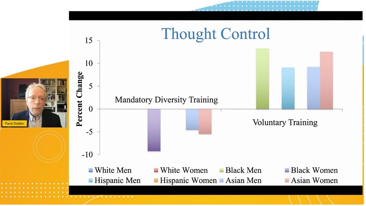 Diversity Training Analysis