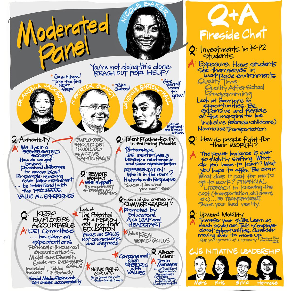 Panel infographic